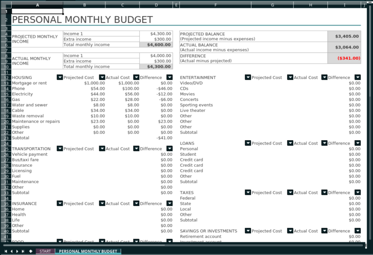 Template For Monthly Budget